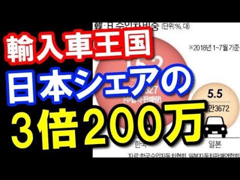 【輸入車王国】いつのまにか200万台…シェア日本の3倍?海外の反応