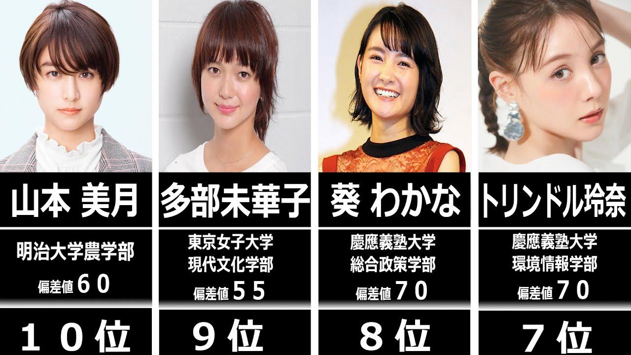 【2021年最新】意外に高学歴だった女優ランキング【青山テルマなど】